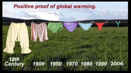 global_warning_500.jpg